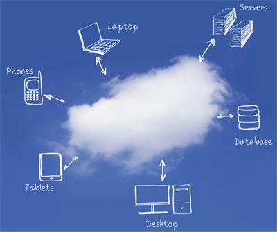 cloud2400